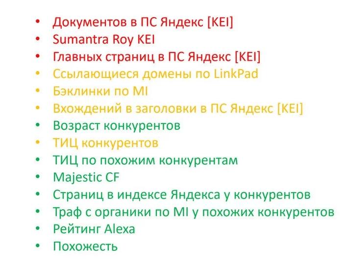 рейтинг факторов